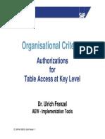 Authorizing Table Activity