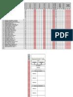 Registro Actualizado El Bosque 2015