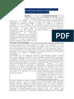 DIFERENCIAS DE MERCADOS.docx
