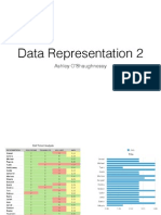 data 2 2