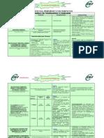 Permisos y Licencias_sept2014