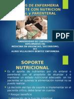 Congreso Alimentacion Enteral y Parenteral 2