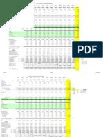 Proyeccion Remuneracion 2015