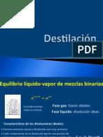 Equilibrio de fases_destilación