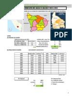 DATOS RESERVORIOS.pdf