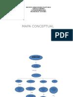 MAPAS CONCEPTUALES ADMIN EMPRESAS.pptx