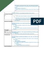 Format Resume Jurnal ilmiah
