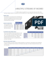 multiple streams of income in GNLD