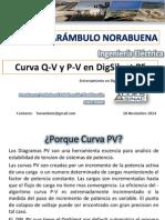 Curva PV-QV