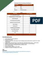 Syllabus IP Data 2.2