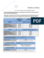 PMG Benefits at a Glance 2015