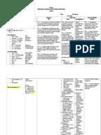 Latihan Soal Studi Kasus Mk Diagnosa Gizi