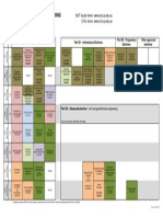 Civil-Geotechnical Program Summary 2014