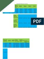 marketwatch summary working file