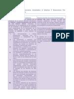 62192128 Diferencia Entre Honorarios Asimilados a Salarios Y Honorarios Por Servicios Profesionales