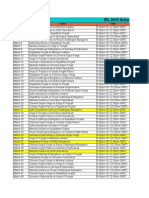 IPLT20 Schedule 2015