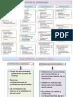 Redes Sociales_ Estilos de aprendizaje.pptx