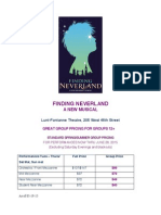Finding Neverland Rates 2015