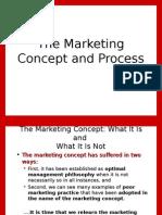 marketing managements