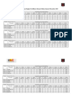 Jadwal Ppssa 2015(1)