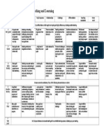 Ofsted Grid