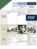 PPL CuCorrientes educativas en la historia Argentinaadro Clase1
