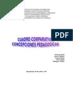 Cuadro Comparativo Concepciones Pedagogicas