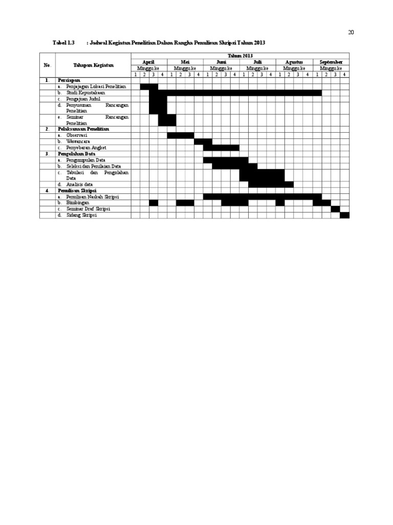 9400 Ide Rancangan Jadwal Penelitian HD Unduh Gratis