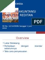 Sosialisasi Pedoman Akuntansi BPR