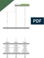 Ficha tecnica Cruze III HB- 2015