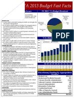 Fy2013 Fast Facts VAs Budget Highlights