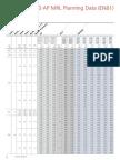S3300AP Planning Data (EN81) 0114