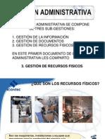 Gestion Administrativa-3.Gestion de Recursos Fisicos