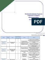 Portefeuille Global Des Projets Du Programme d'Urgence