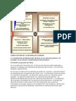 CONSTITUCIÓN DE LA REPUBLICA ECUADOR.docx