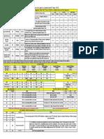BSNL Tariff UP East