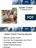 spider_charts_2.ppt