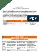 Career Competencies for Staff Asst_Sr Staff Asst_Sr Staff Specialist