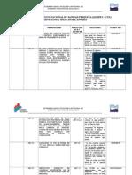 INSPECCIONES SANIPES - I.T.P. OBSERVACIONES, SOLUCIONES, ESTADO OBSERVACIONES.doc