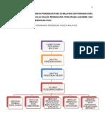 3.0 Struktur Organisasi Peranan Guru Dan Kepimpinan Sekolah (2)