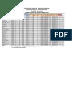 Cuadro de vacantes 2015 Todas 1.pdf