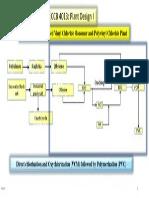 Conceptual Design of VCM Plant
