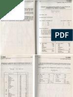C13-RMN Alquenos