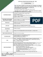 Liste Fournitures scolaires - Pasteur