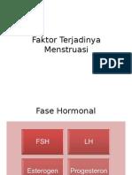 Faktor Terjadinya Menstruasi