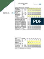 Column Footing - Elastic Lowerzone (Metric)