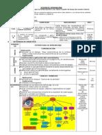 LA DESCRIPCIÓN PERCEPCION DE LOS SENTIDOS (ORGANOS).docx
