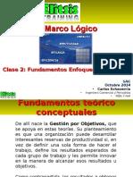 Clase 2 Fundamentos Enfoque de Marco Lógico