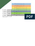Conversiones Decimal Binario (Autoguardado)
