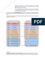Grupos Incoterms.docx